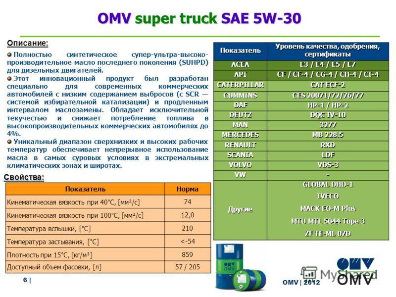 6 | OMV | 2012 OMV super truck SAE 5W-30 Показатель Уровень качества, одобрения, сертификаты ACEA E3 / E4 / E5 / E7 API CF / CF-4 / CG-4 / CH-4 / CI-4 CATERPILLAR CAT ECF-2 CUMMINS CES 20071/72/76/77 DAF HP-1 / HP-2 DEUTZ DQC IV-10 MAN3277 MERCEDES M