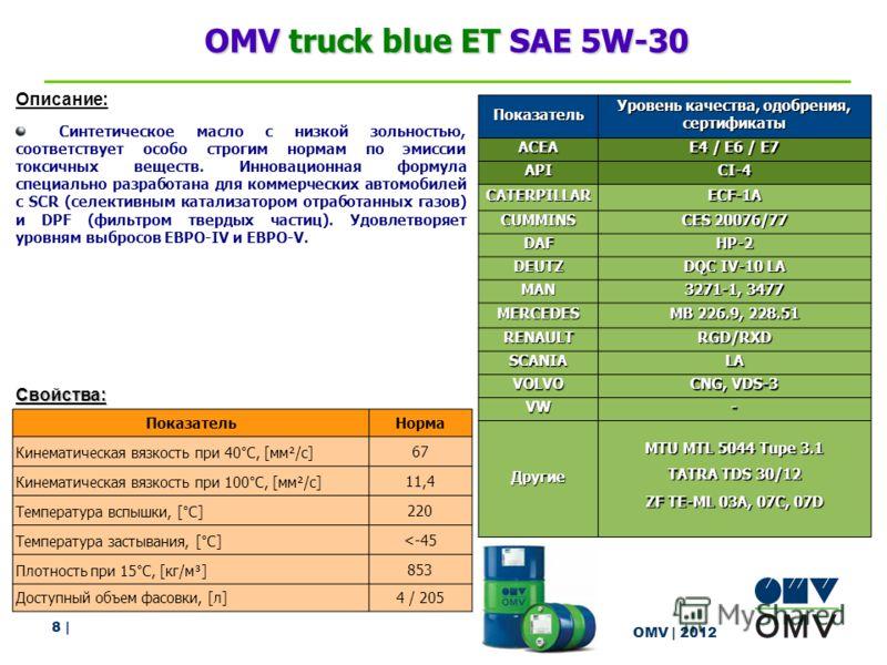 8 | OMV | 2012 OMV truck blue ET SAE 5W-30 Описание: Синтетическое масло с низкой зольностью, соответствует особо строгим нормам по эмиссии токсичных веществ. Инновационная формула специально разработана для коммерческих автомобилей с SCR (селективны