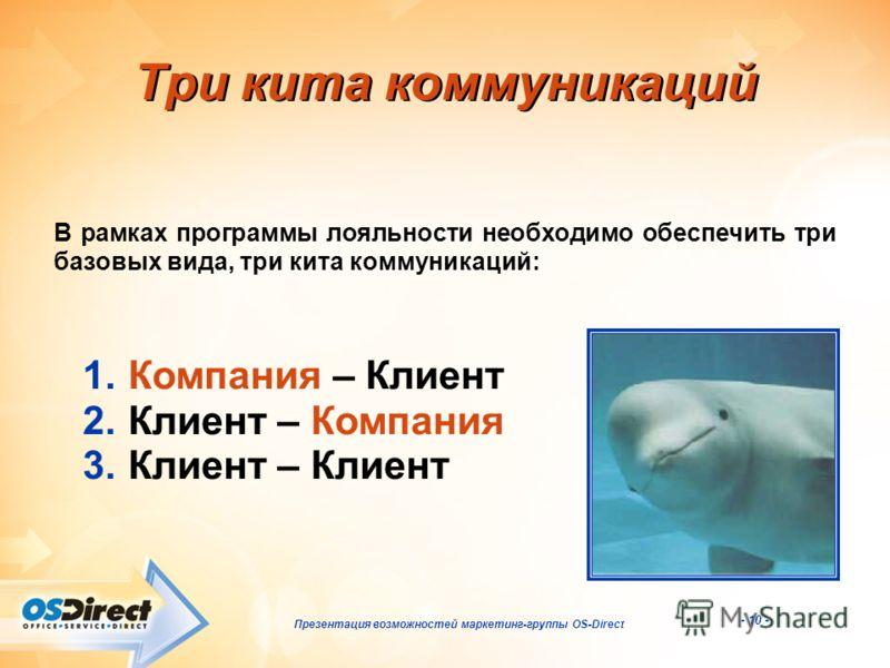 - 10 - Презентация возможностей маркетинг-группы OS-Direct Три кита коммуникаций В рамках программы лояльности необходимо обеспечить три базовых вида, три кита коммуникаций: 1. Компания – Клиент 2. Клиент – Компания 3. Клиент – Клиент