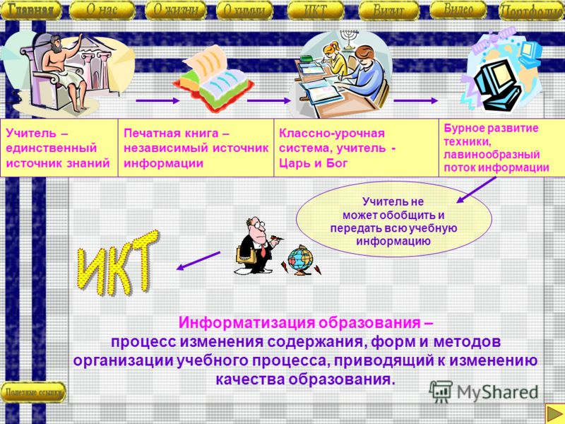 Информатизация образования – процесс изменения содержания, форм и методов организации учебного процесса, приводящий к изменению качества образования. Учитель не может обобщить и передать всю учебную информацию Учитель – единственный источник знаний П