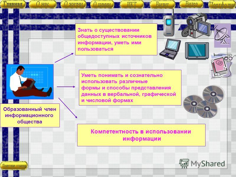 Образованный член информационного общества Знать о существовании общедоступных источников информации, уметь ими пользоваться Уметь понимать и сознательно использовать различные формы и способы представления данных в вербальной, графической и числовой