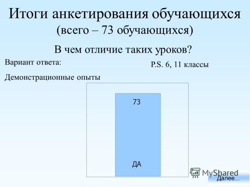 Далее… В чем отличие таких уроков? Итоги анкетирования обучающихся (всего – 73 обучающихся) ДА 73 Вариант ответа: Демонстрационные опыты P.S. 6, 11 классы