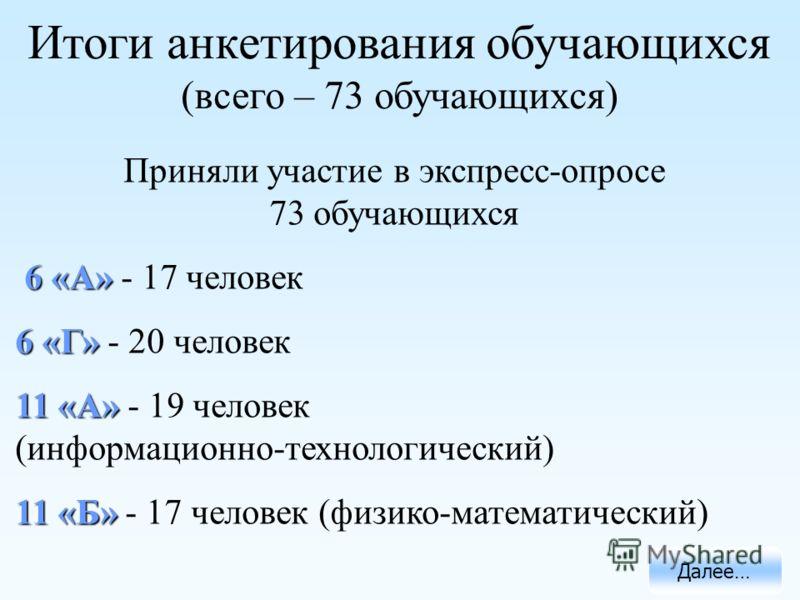 Итоги анкетирования обучающихся (всего – 73 обучающихся) Далее… Приняли участие в экспресс-опросе 73 обучающихся 6 «А» 6 «А» - 17 человек 6 «Г» 6 «Г» - 20 человек 11 «А» 11 «А» - 19 человек (информационно-технологический) 11 «Б» 11 «Б» - 17 человек (
