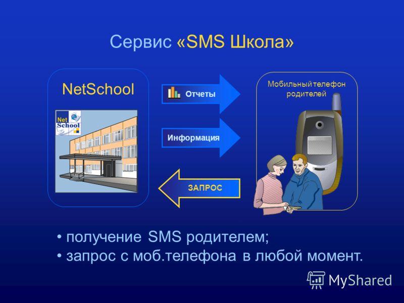 Мобильный телефон родителей ИнформацияОтчеты ЗАПРОС Сервис «SMS Школа» получение SMS родителем; запрос с моб.телефона в любой момент. NetSchool
