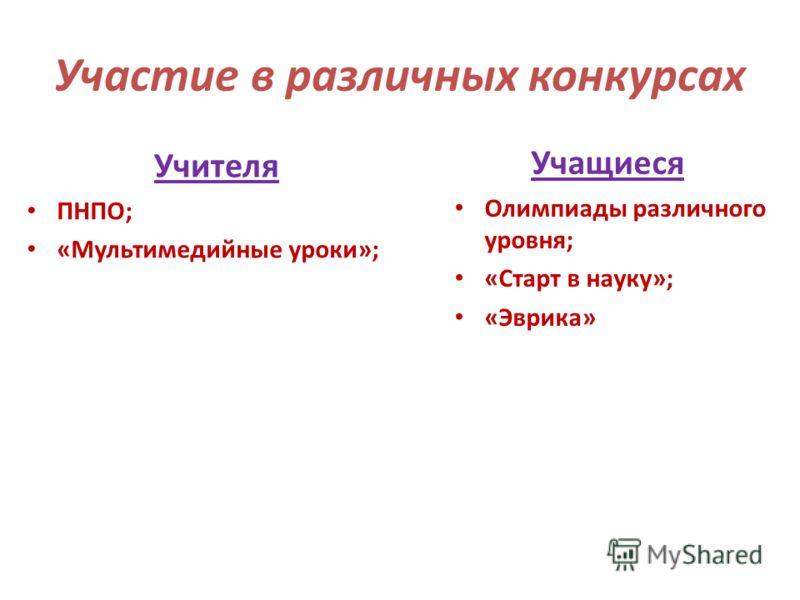 Участие в различных конкурсах Учителя ПНПО; «Мультимедийные уроки»; Учащиеся Олимпиады различного уровня; «Старт в науку»; «Эврика»