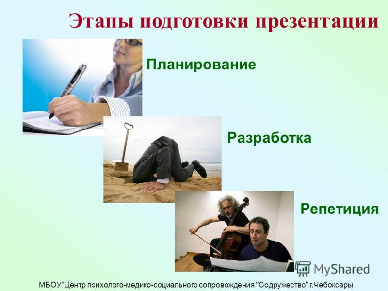 МБОУЦентр психолого-медико-социального сопровождения Содружество г.Чебоксары Этапы подготовки презентации Планирование Репетиция Разработка