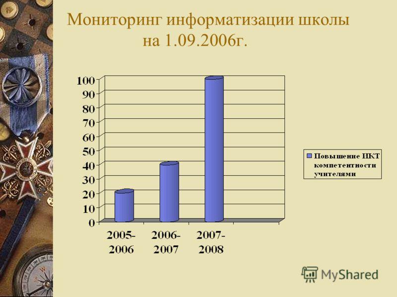 Мониторинг информатизации школы на 1.09.2006г.