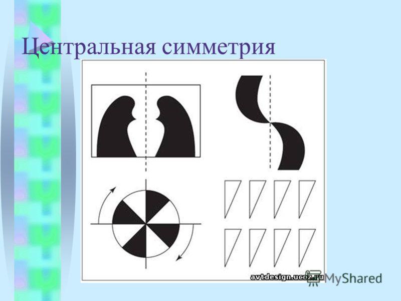 Центральная симметрия