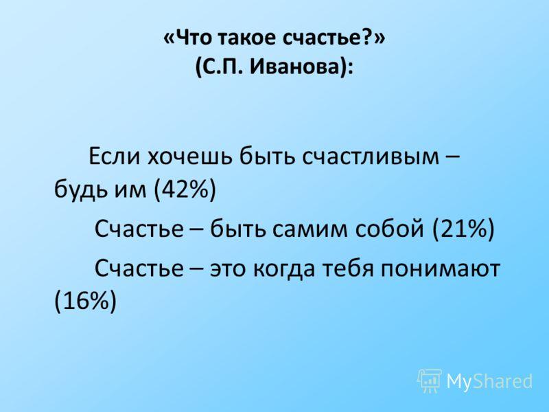 «Что такое счастье?» (С.П. Иванова): Если хочешь быть счастливым – будь им (42%) Счастье – быть самим собой (21%) Счастье – это когда тебя понимают (16%)