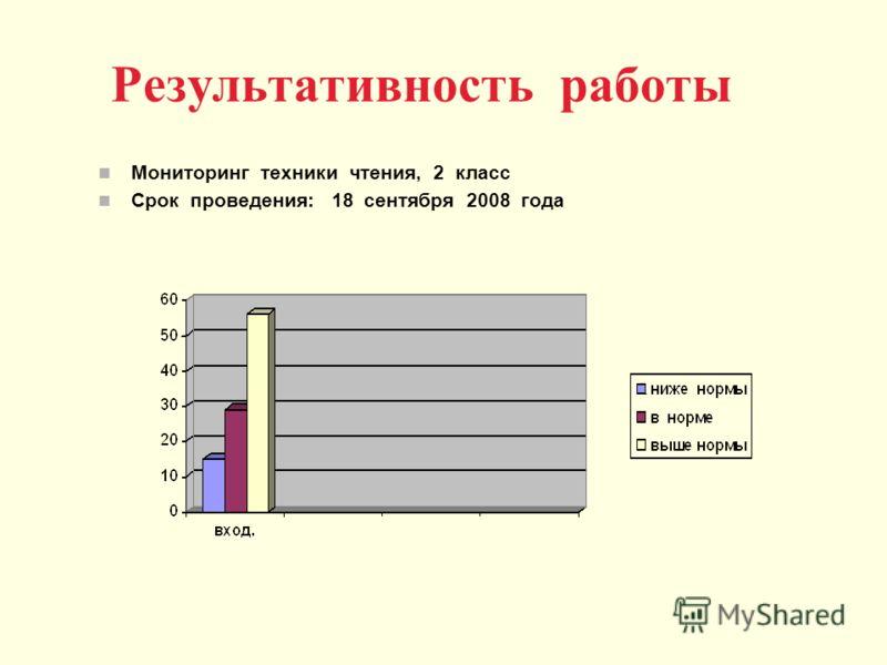 Результативность работы Мониторинг техники чтения, 2 класс Срок проведения: 18 сентября 2008 года