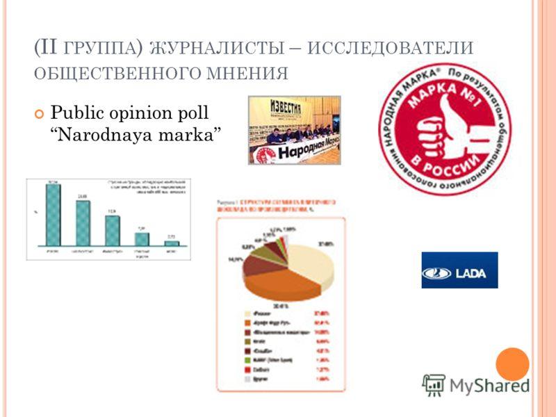 (II ГРУППА ) ЖУРНАЛИСТЫ – ИССЛЕДОВАТЕЛИ ОБЩЕСТВЕННОГО МНЕНИЯ Public opinion poll Narodnaya marka