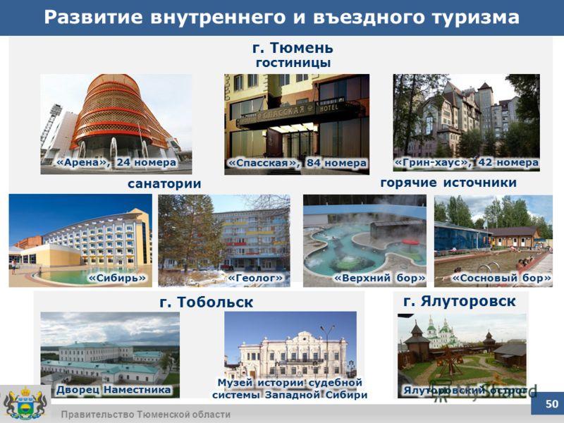 Правительство Тюменской области Развитие внутреннего и въездного туризма 50 г. Тюмень гостиницы санатории горячие источники г. Ялуторовск г. Тобольск
