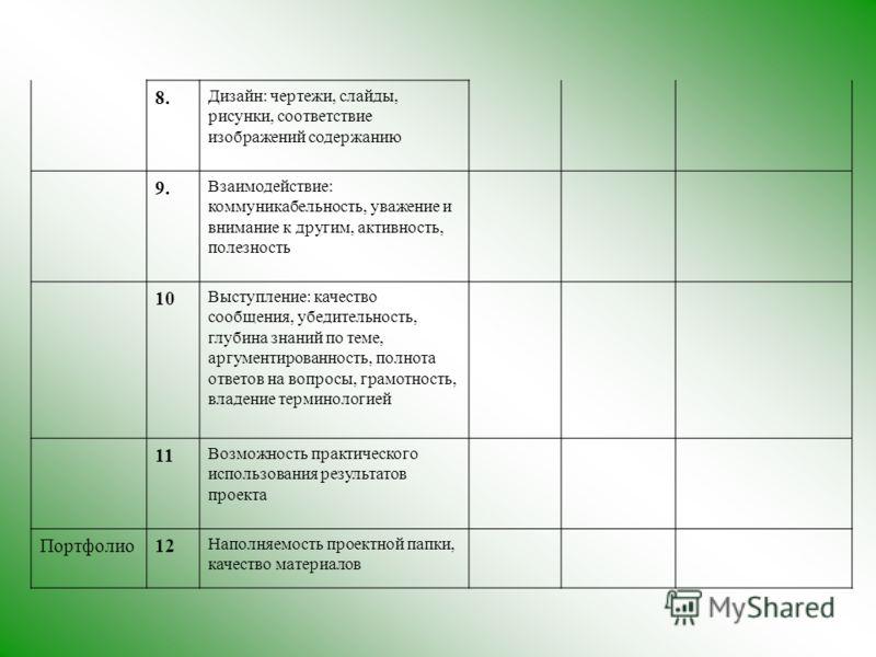 8. Дизайн: чертежи, слайды, рисунки, соответствие изображений содержанию 9. Взаимодействие: коммуникабельность, уважение и внимание к другим, активность, полезность 10 Выступление: качество сообщения, убедительность, глубина знаний по теме, аргументи