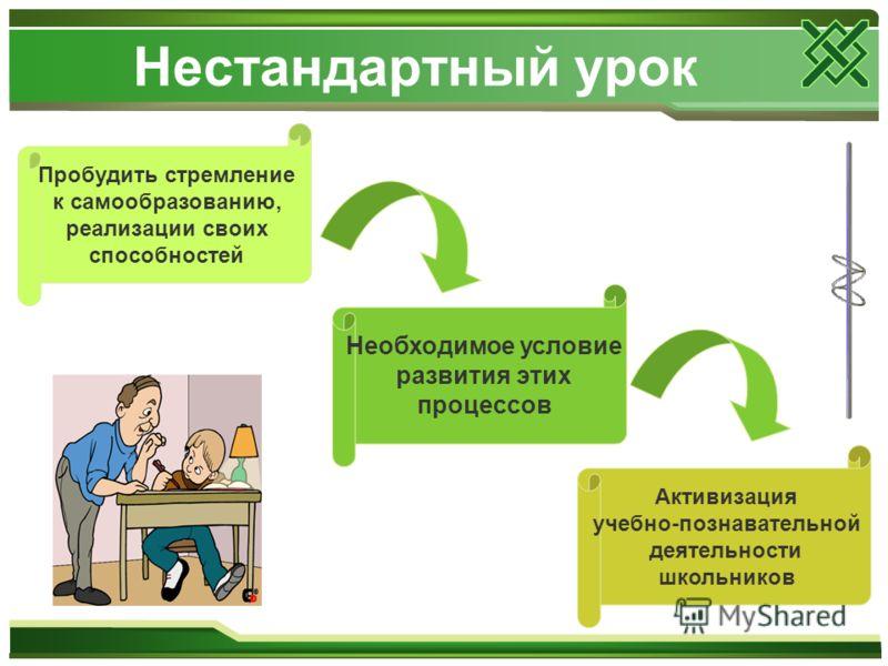 Нестандартный урок Пробудить стремление к самообразованию, реализации своих способностей Необходимое условие развития этих процессов Активизация учебно-познавательной деятельности школьников
