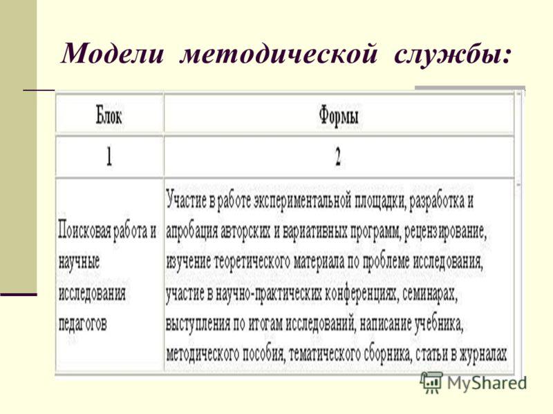 Модели методической службы: