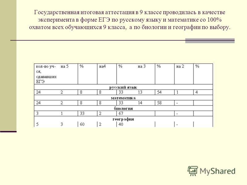 Государственная итоговая аттестация в 9 классе проводилась в качестве эксперимента в форме ЕГЭ по русскому языку и математике со 100% охватом всех обучающихся 9 класса, а по биологии и географии по выбору.
