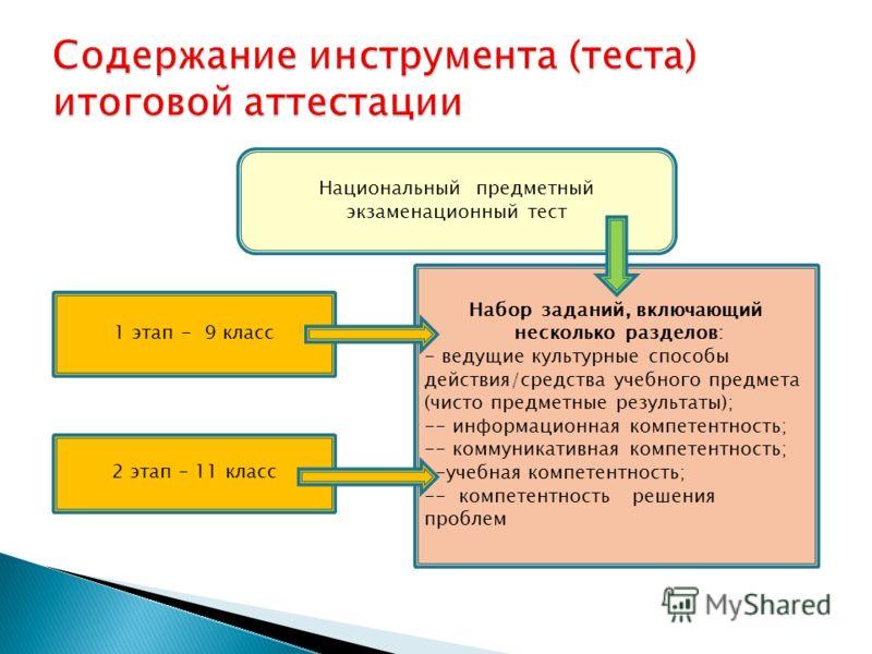 Национальный предметный экзаменационный тест 1 этап - 9 класс 2 этап – 11 класс Набор заданий, включающий несколько разделов: - ведущие культурные способы действия/средства учебного предмета (чисто предметные результаты); -- информационная компетентн