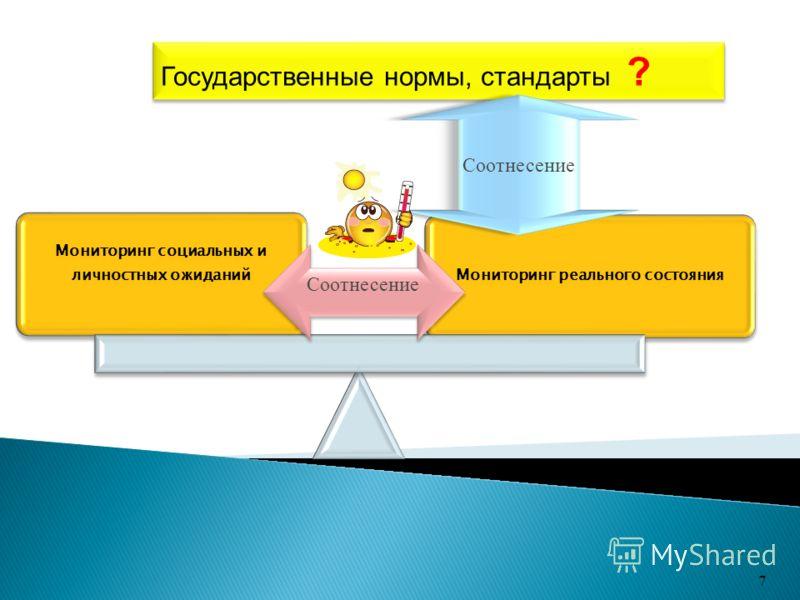 7 Мониторинг социальных и личностных ожиданий Мониторинг реального состояния Соотнесение Государственные нормы, стандарты ? Соотнесение