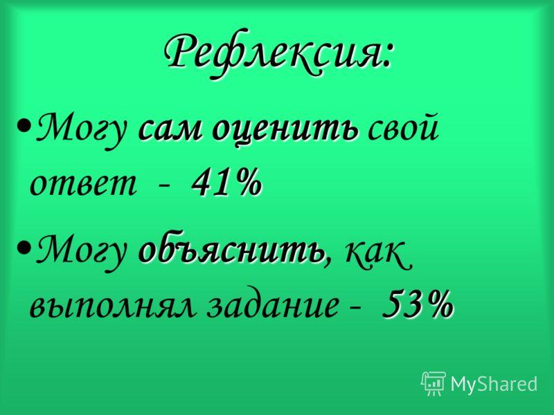 Рефлексия: Могу с сс сам оценить свой ответ - 4 1% Могу о оо объяснить, как выполнял задание - 5 3%