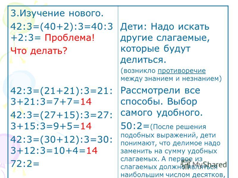 3.Изучение нового. 42:3=(40+2):3=40:3 +2:3= Проблема! Что делать? 42:3=(21+21):3=21: 3+21:3=7+7=14 42:3=(27+15):3=27: 3+15:3=9+5=14 42:3=(30+12):3=30: 3+12:3=10+4=14 72:2= Дети: Надо искать другие слагаемые, которые будут делиться. (возникло противор