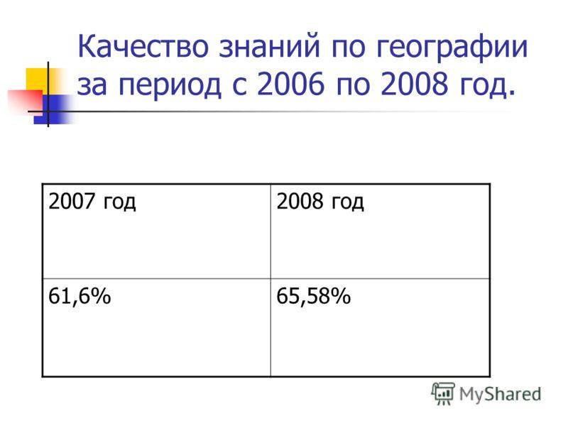 Качество знаний по географии за период с 2006 по 2008 год. 2007 год2008 год 61,6%65,58%