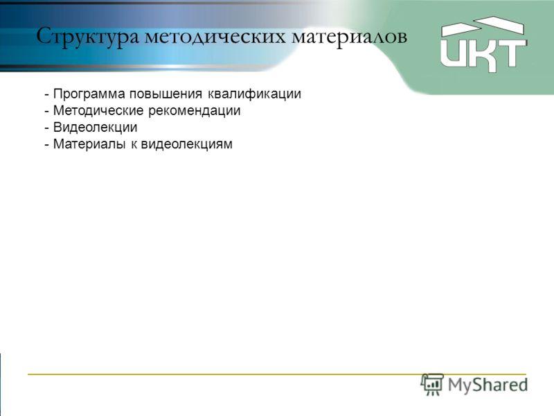 Структура методических материалов - Программа повышения квалификации - Методические рекомендации - Видеолекции - Материалы к видеолекциям