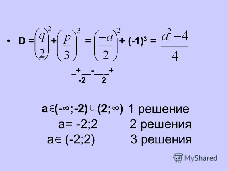 1 решение а= -2;2 2 решения а (-2;2) 3 решения D = + = + (-1) 3 = а (-;-2) (2;) _+. __-__. _+ -2 2