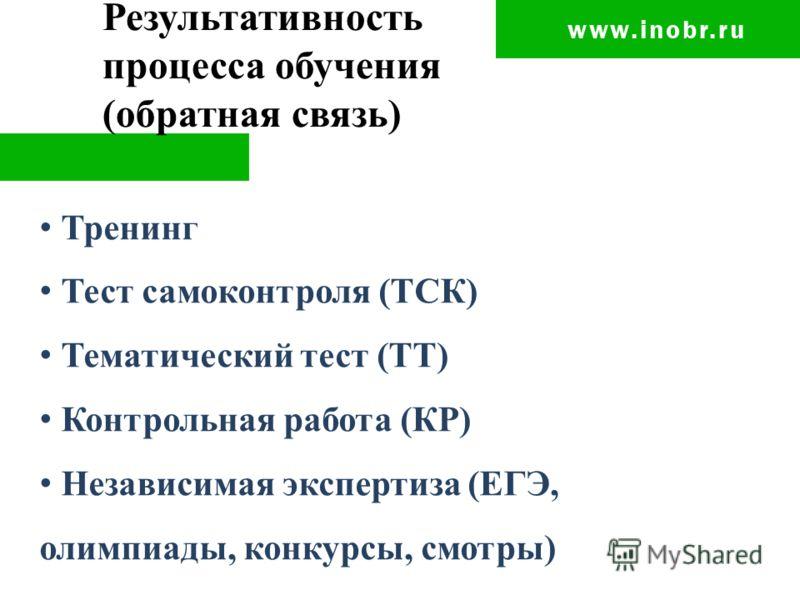 Результативность процесса обучения (обратная связь) Тренинг Тест самоконтроля (ТСК) Тематический тест (ТТ) Контрольная работа (КР) Независимая экспертиза (ЕГЭ, олимпиады, конкурсы, смотры)
