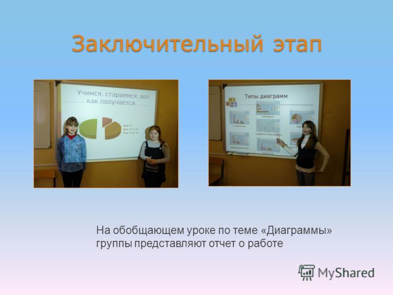 Заключительный этап На обобщающем уроке по теме «Диаграммы» группы представляют отчет о работе