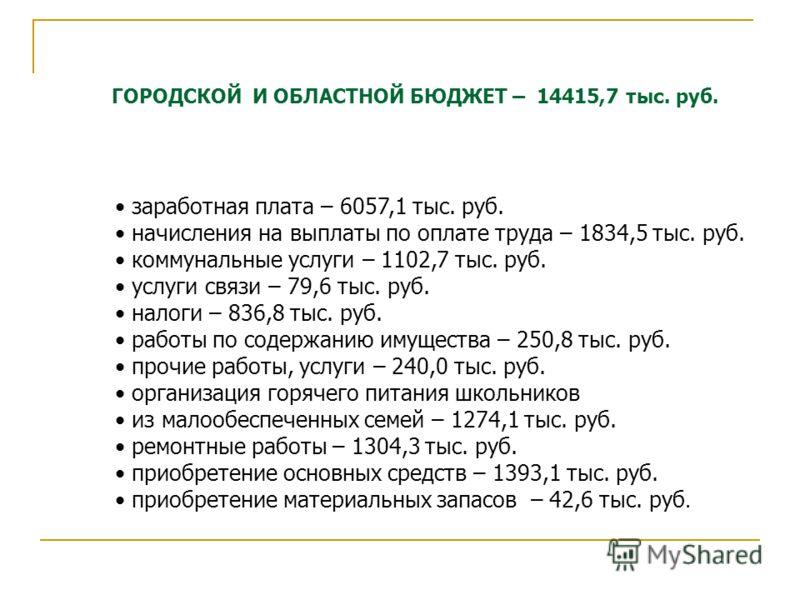 заработная плата – 6057,1 тыс. руб. начисления на выплаты по оплате труда – 1834,5 тыс. руб. коммунальные услуги – 1102,7 тыс. руб. услуги связи – 79,6 тыс. руб. налоги – 836,8 тыс. руб. работы по содержанию имущества – 250,8 тыс. руб. прочие работы,