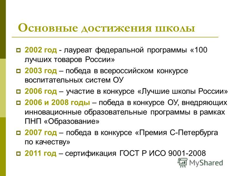 2002 год - лауреат федеральной программы «100 лучших товаров России» 2003 год – победа в всероссийском конкурсе воспитательных систем ОУ 2006 год – участие в конкурсе «Лучшие школы России» 2006 и 2008 годы – победа в конкурсе ОУ, внедряющих инновацио