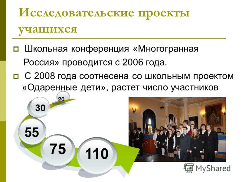 Исследовательские проекты учащихся Школьная конференция «Многогранная Россия» проводится с 2006 года. С 2008 года соотнесена со школьным проектом «Одаренные дети», растет число участников 75 55 30 20 110