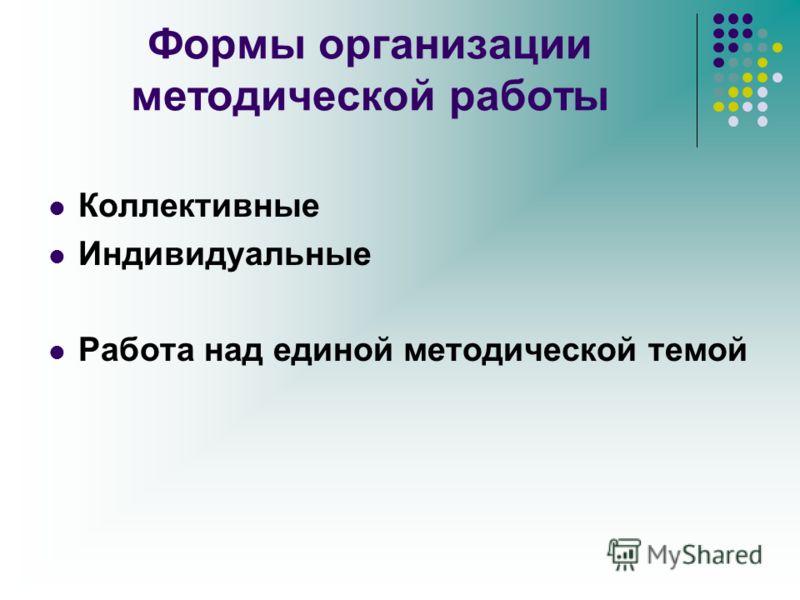 Формы организации методической работы Коллективные Индивидуальные Работа над единой методической темой