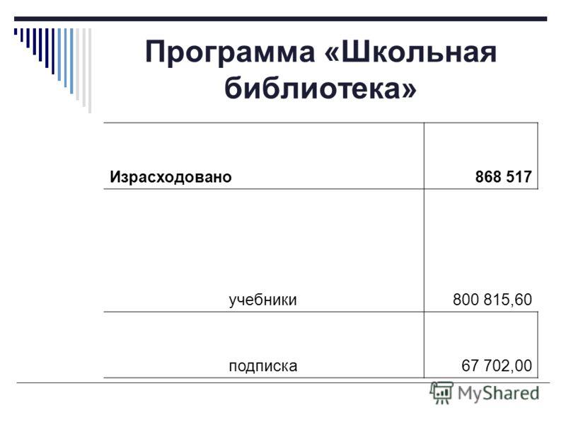 Программа «Школьная библиотека» Израсходовано868 517 учебники800 815,60 подписка67 702,00