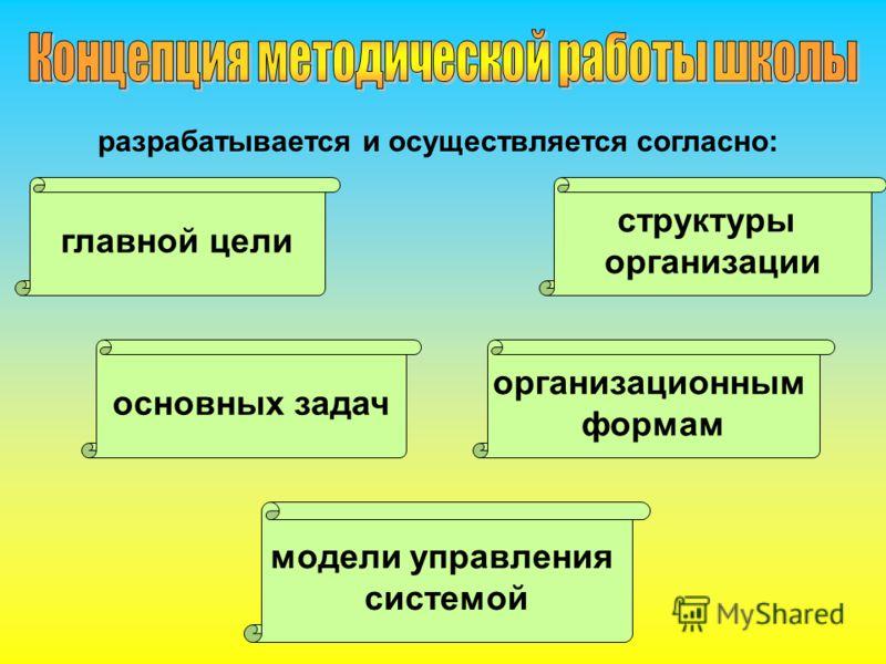разрабатывается и осуществляется согласно: главной цели организационным формам основных задач модели управления системой структуры организации
