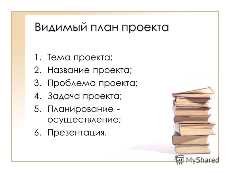 Видимый план проекта 1.Тема проекта; 2.Название проекта; 3.Проблема проекта; 4.Задача проекта; 5.Планирование - осуществление; 6.Презентация.