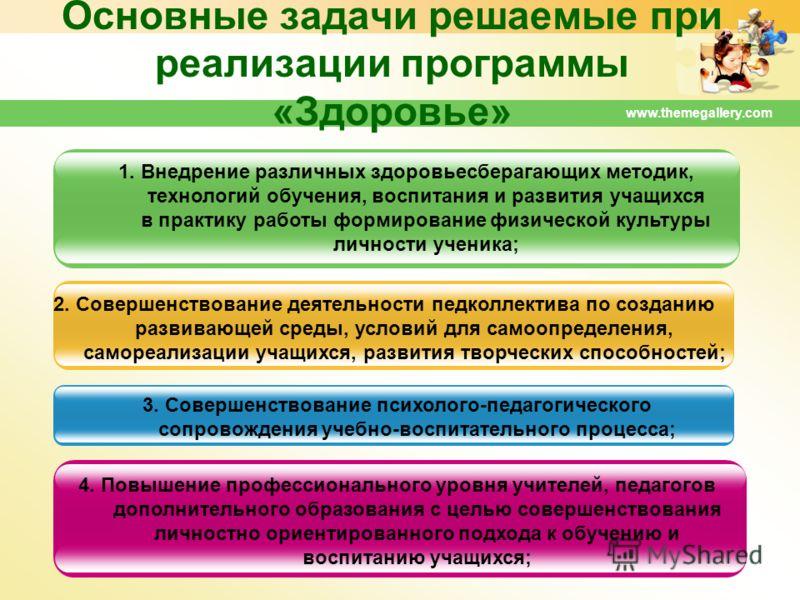 www.themegallery.com Основные задачи решаемые при реализации программы «Здоровье» 1. Внедрение различных здоровьесберагающих методик, технологий обучения, воспитания и развития учащихся в практику работы формирование физической культуры личности учен
