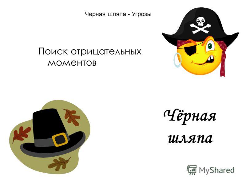 Чёрная шляпа Поиск отрицательных моментов Черная шляпа - Угрозы
