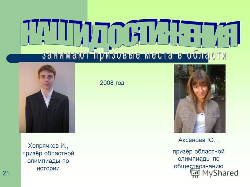 2008 год Хопрячков И., призёр областной олимпиады по истории 21 Аксёнова Ю., призёр областной олимпиады по обществознанию