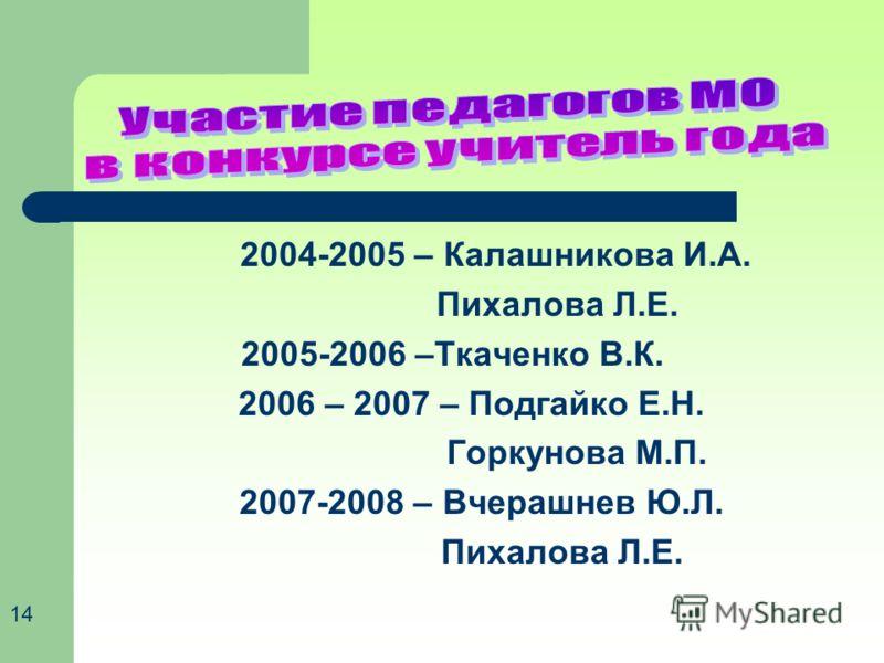 2004-2005 – Калашникова И.А. Пихалова Л.Е. 2005-2006 –Ткаченко В.К. 2006 – 2007 – Подгайко Е.Н. Горкунова М.П. 2007-2008 – Вчерашнев Ю.Л. Пихалова Л.Е. 14