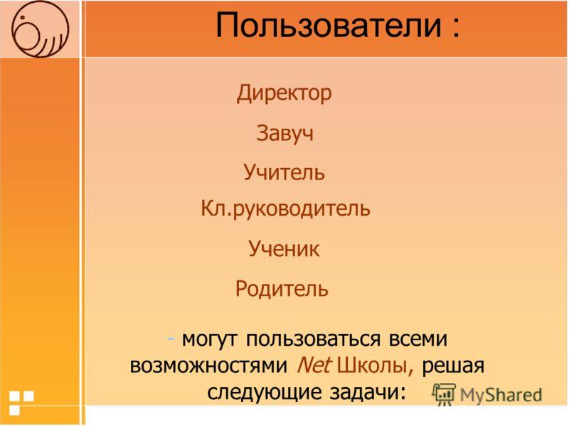 Пользователи : Родитель Директор Учитель Ученик - могут пользоваться всеми возможностями Net Школы, решая следующие задачи: Завуч Кл.руководитель