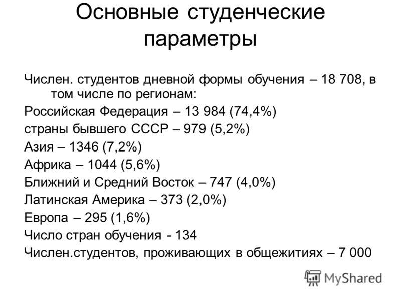 Основные студенческие параметры Числен. студентов дневной формы обучения – 18 708, в том числе по регионам: Российская Федерация – 13 984 (74,4%) страны бывшего СССР – 979 (5,2%) Азия – 1346 (7,2%) Африка – 1044 (5,6%) Ближний и Средний Восток – 747