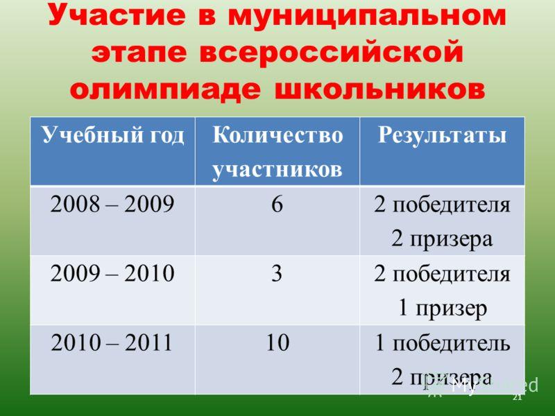 Участие в муниципальном этапе всероссийской олимпиаде школьников Учебный год Количество участников Результаты 2008 – 20096 2 победителя 2 призера 2009 – 20103 2 победителя 1 призер 2010 – 2011101 победитель 2 призера 21