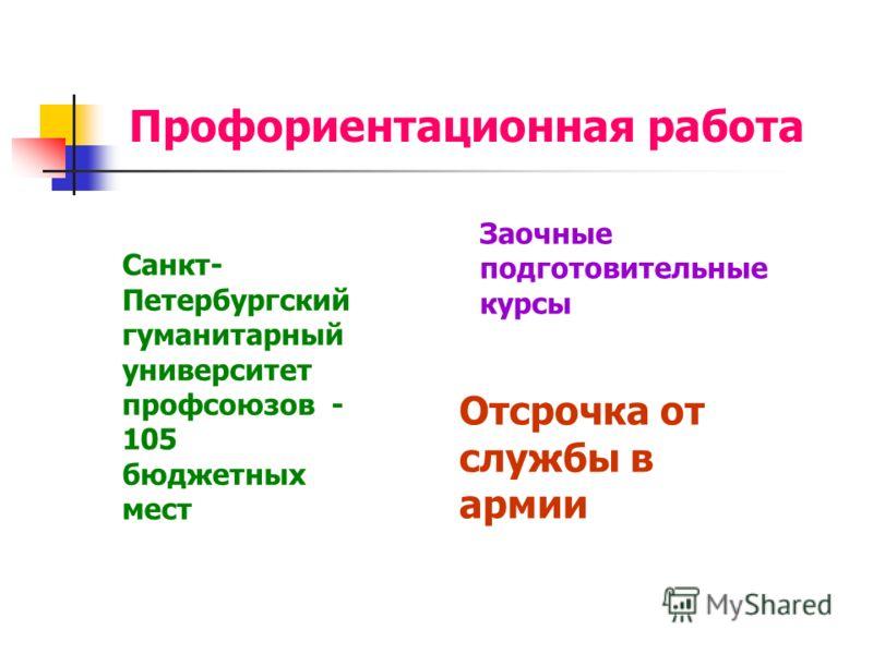 Профориентационная работа Санкт- Петербургский гуманитарный университет профсоюзов - 105 бюджетных мест Заочные подготовительные курсы Отсрочка от службы в армии