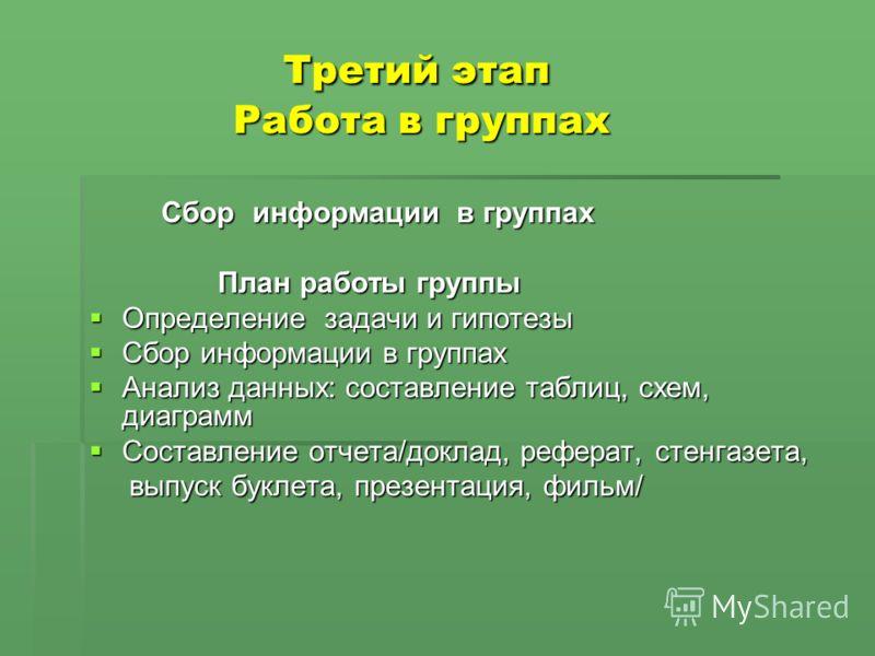 Третий этап Работа в группах Третий этап Работа в группах Сбор информации в группах Сбор информации в группах План работы группы План работы группы Определение задачи и гипотезы Определение задачи и гипотезы Сбор информации в группах Сбор информации