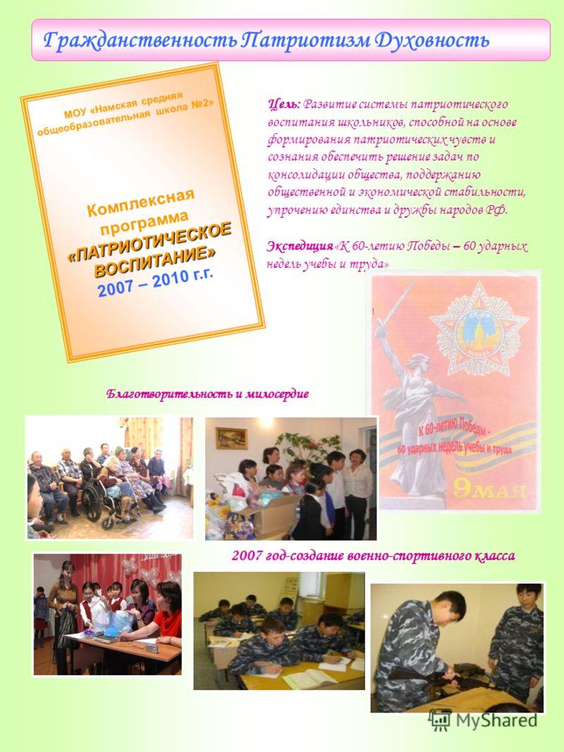 Цель: Развитие системы патриотического воспитания школьников, способной на основе формирования патриотических чувств и сознания обеспечить решение задач по консолидации общества, поддержанию общественной и экономической стабильности, упрочению единст