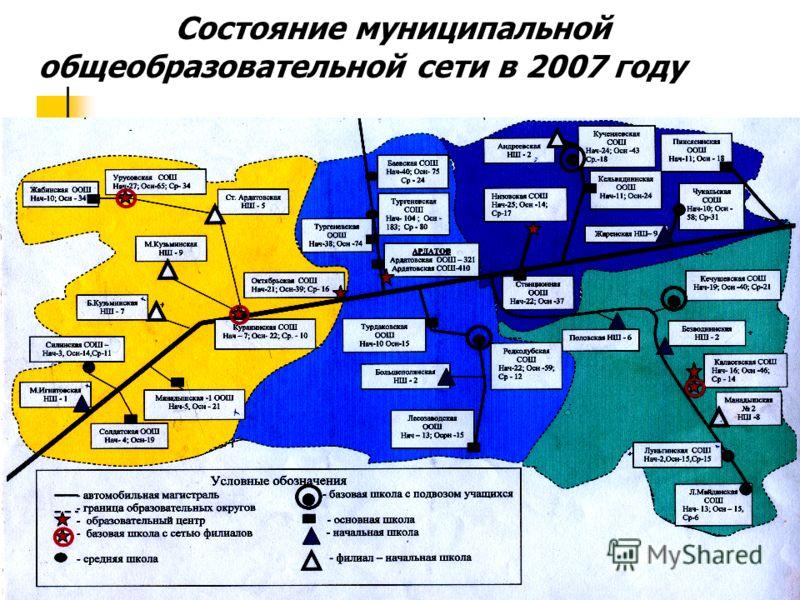 Состояние муниципальной общеобразовательной сети в 2007 году