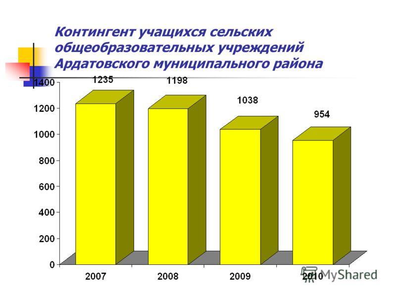 Контингент учащихся сельских общеобразовательных учреждений Ардатовского муниципального района