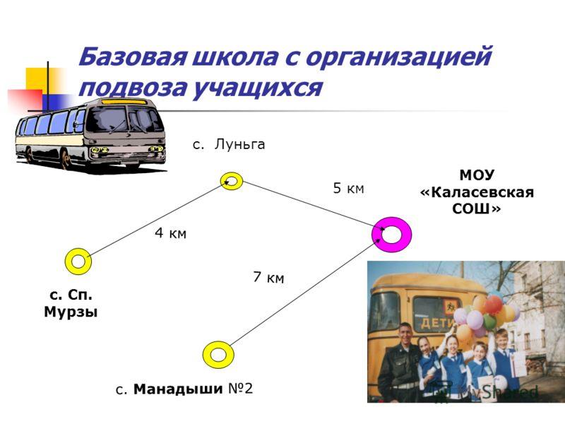 Базовая школа с организацией подвоза учащихся с. Луньга с. Манадыши 2 МОУ «Каласевская СОШ» 5 км 4 км 7 км с. Сп. Мурзы