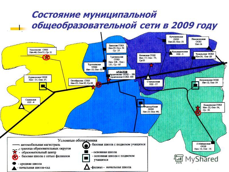 Состояние муниципальной общеобразовательной сети в 2009 году